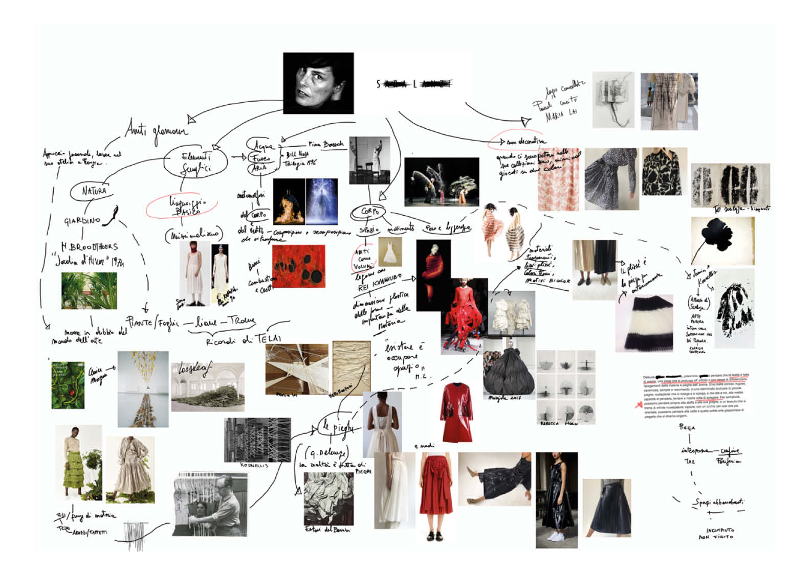 web-progetto-sfilata-di-moda-sara-lanzi-di-sonia-giambrone2